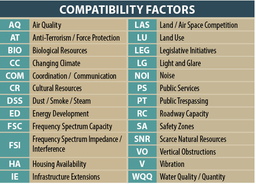 pinal compatibility 1